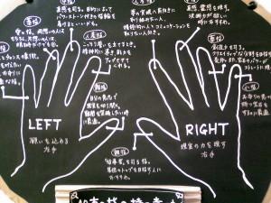 指輪の意味は両手で違う